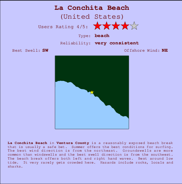 La Conchita Beach break location map and break info
