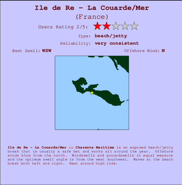 Ile de Re - La Couarde/Mer break location map and break info