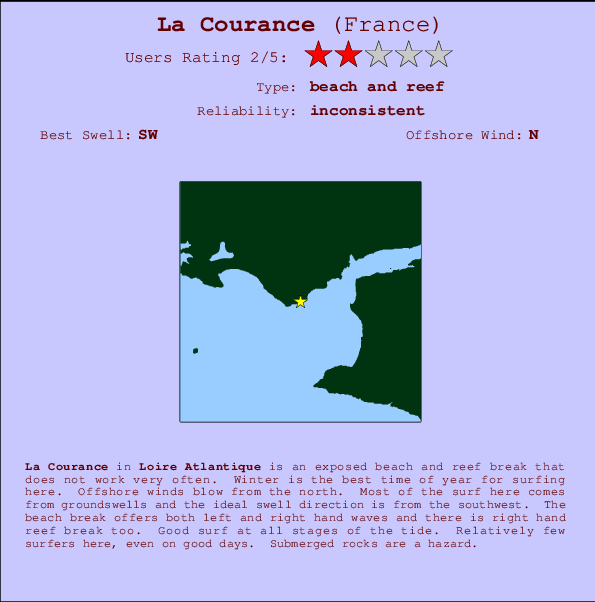 La Courance break location map and break info