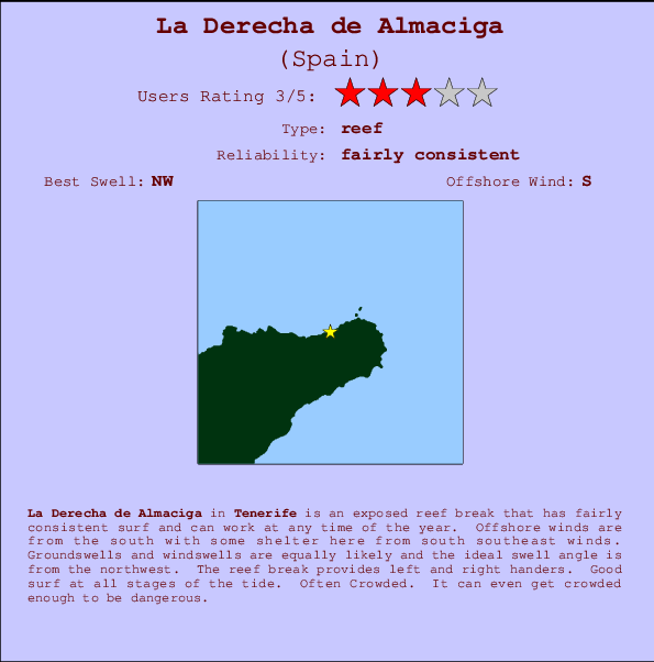 La Derecha de Almaciga break location map and break info