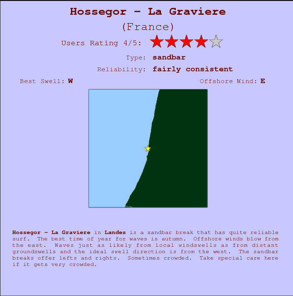 Hossegor - La Graviere break location map and break info