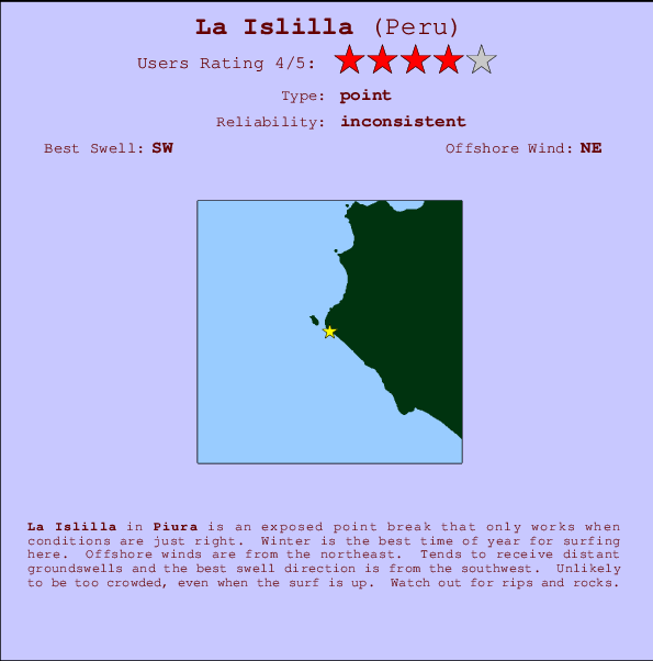 La Islilla break location map and break info