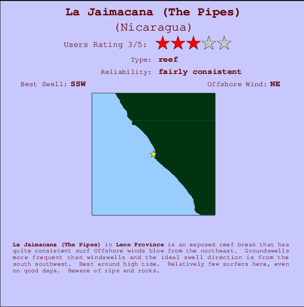 La Jaimacana (The Pipes) break location map and break info