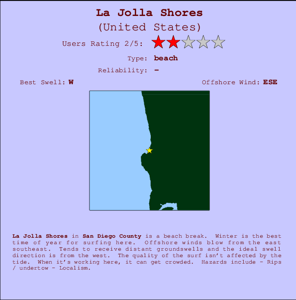 La Jolla Shores break location map and break info