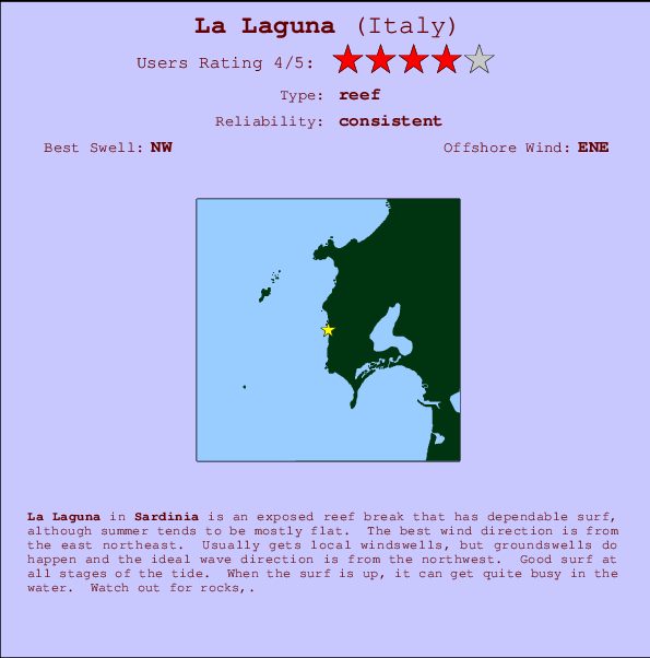 La Laguna break location map and break info