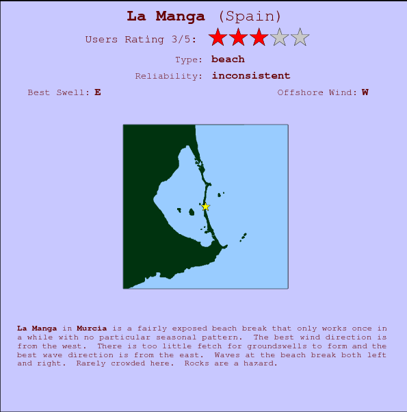 La Manga break location map and break info