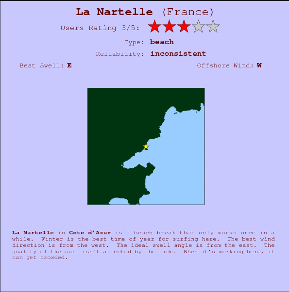 La Nartelle break location map and break info