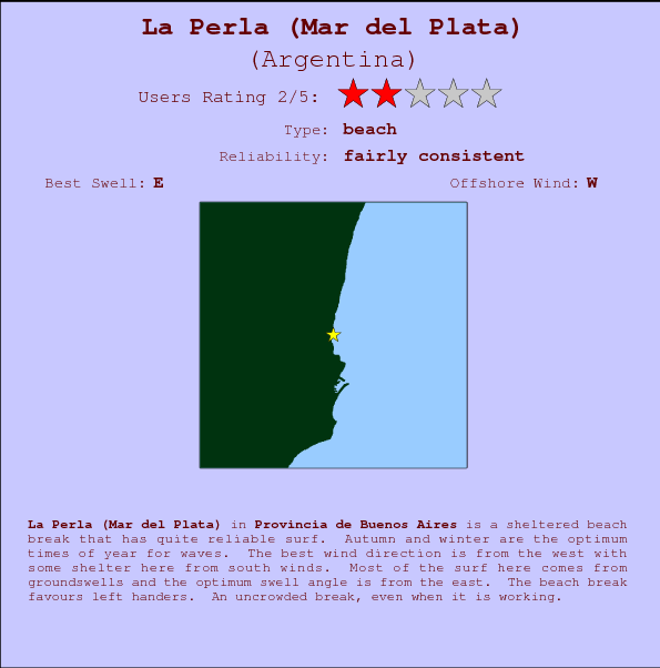 La Perla (Mar del Plata) break location map and break info