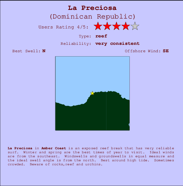 La Preciosa break location map and break info
