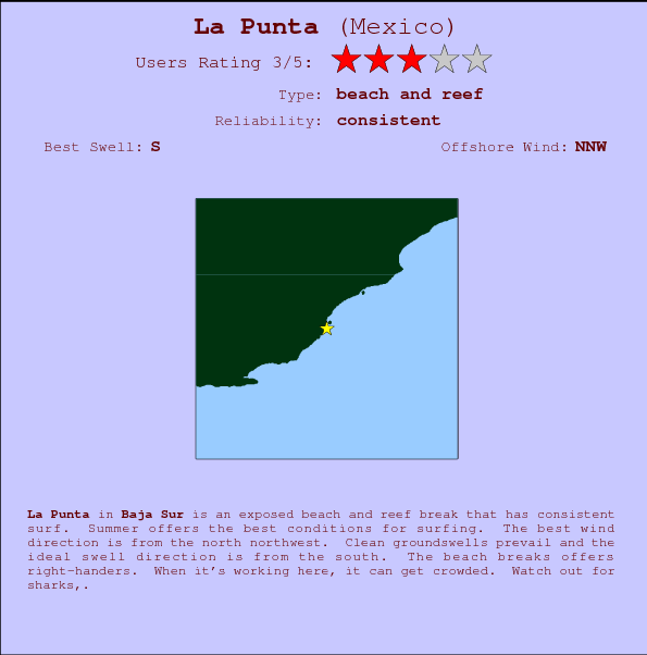 La Punta break location map and break info
