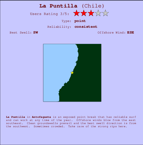 La Puntilla break location map and break info