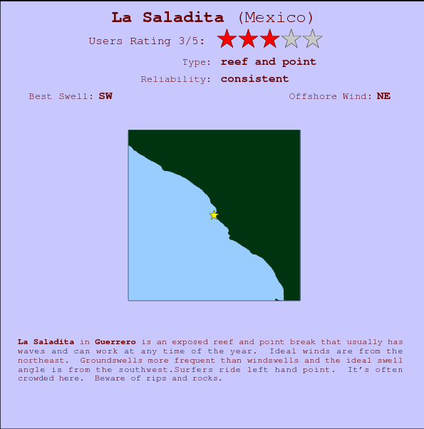 La Saladita break location map and break info