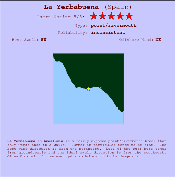 La Yerbabuena break location map and break info