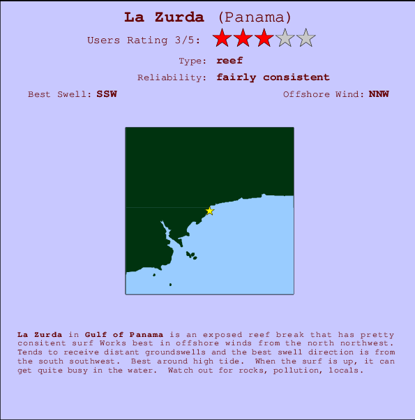 La Zurda break location map and break info