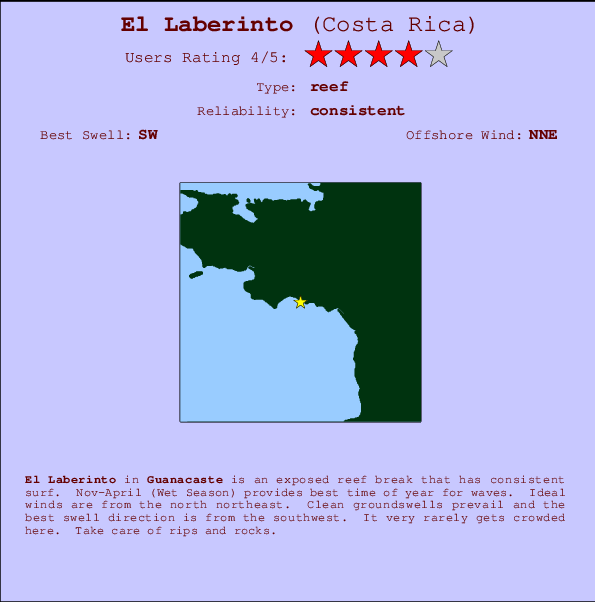 El Laberinto break location map and break info