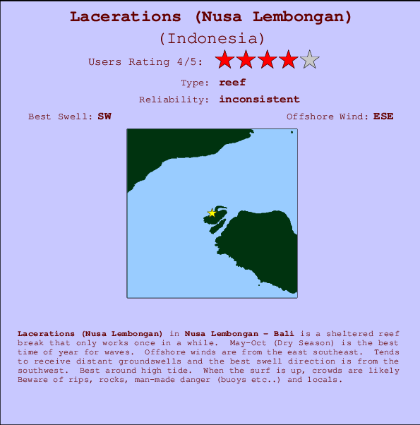 Lacerations (Nusa Lembongan) break location map and break info