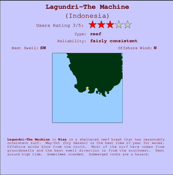 Lagundri-The Machine break location map and break info