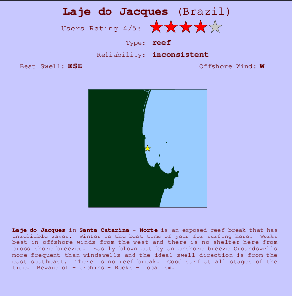 Laje do Jacques break location map and break info