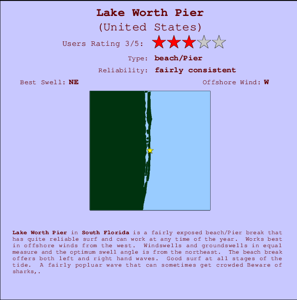 Lake Worth Pier break location map and break info