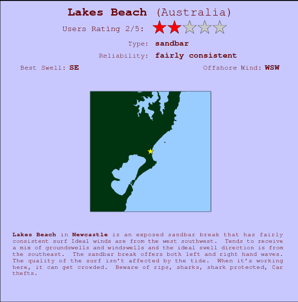 Lakes Beach break location map and break info