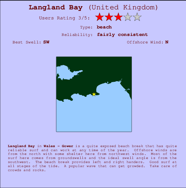 Langland Bay break location map and break info