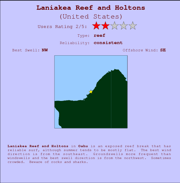 Laniakea Reef and Holtons break location map and break info