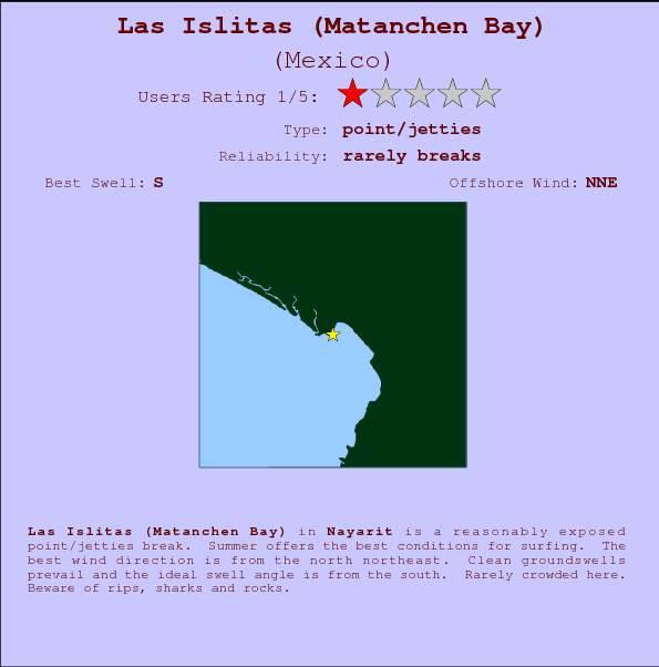 Las Islitas (Matanchen Bay) break location map and break info