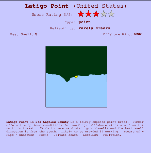 Latigo Point break location map and break info