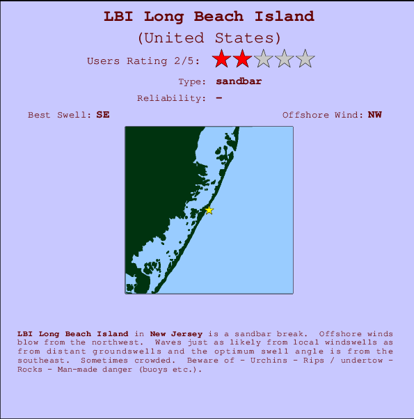 LBI Long Beach Island Surf Forecast and Surf Reports (New