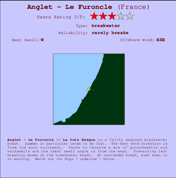 Anglet - Le Furoncle break location map and break info