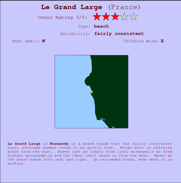 Le Grand Large break location map and break info