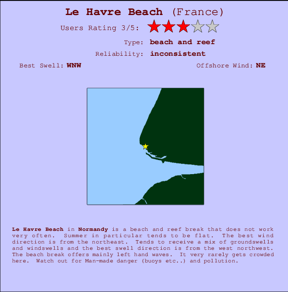 Le Havre Beach break location map and break info