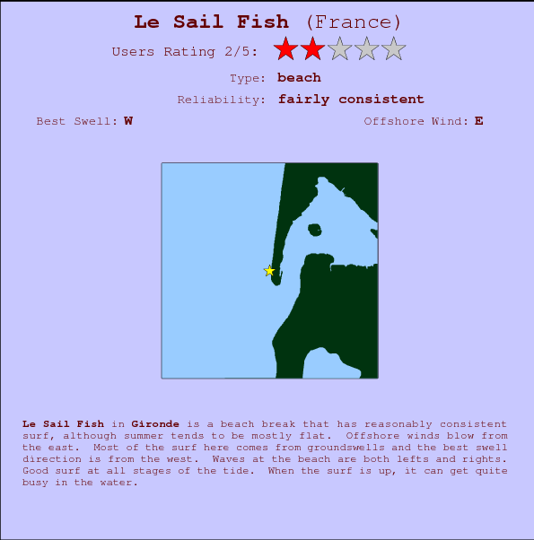 Le Sail Fish break location map and break info