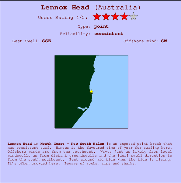 Lennox Head break location map and break info