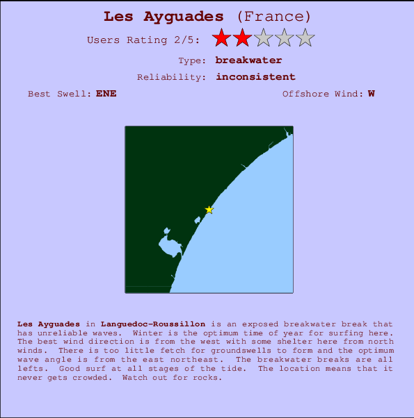 Les Ayguades break location map and break info