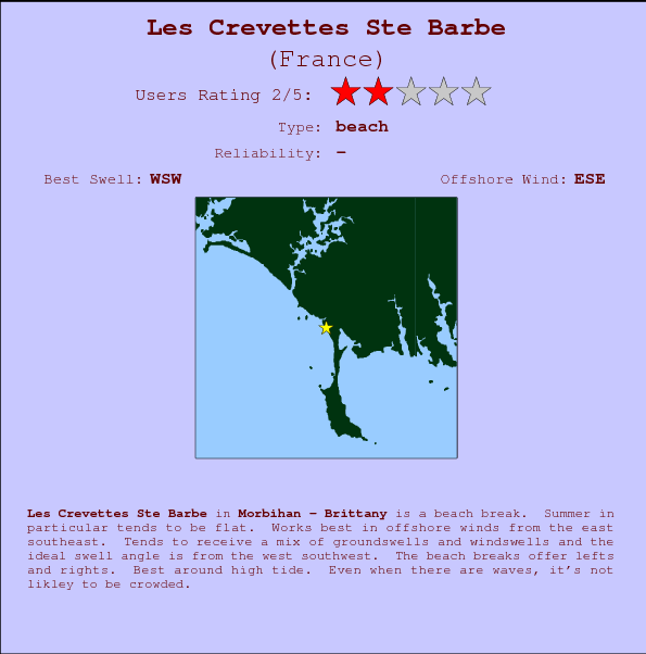 Les Crevettes Ste Barbe break location map and break info