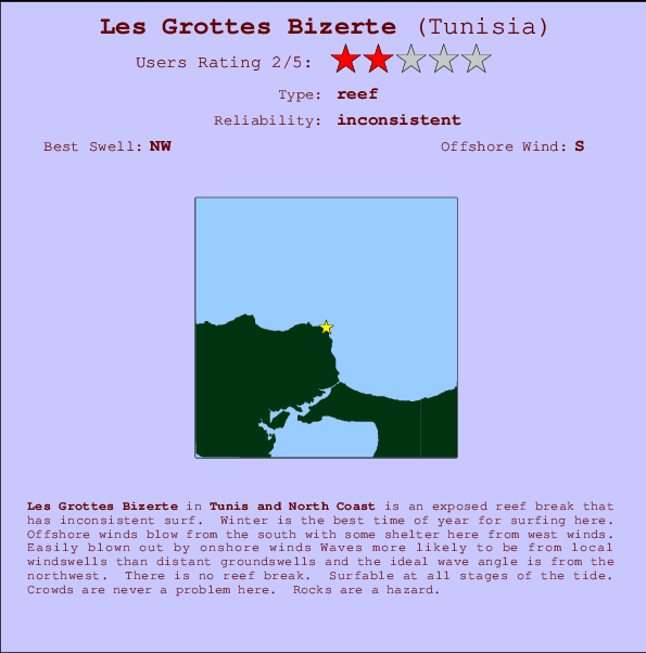 Les Grottes Bizerte break location map and break info