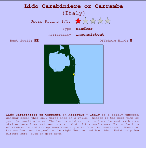 Lido Carabiniere or Carramba break location map and break info