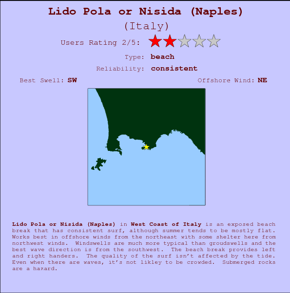 Lido Pola or Nisida (Naples) break location map and break info