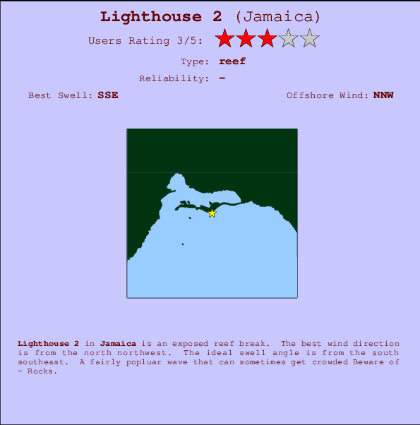Lighthouse 2 break location map and break info