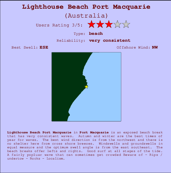 Lighthouse Beach Port Macquarie break location map and break info