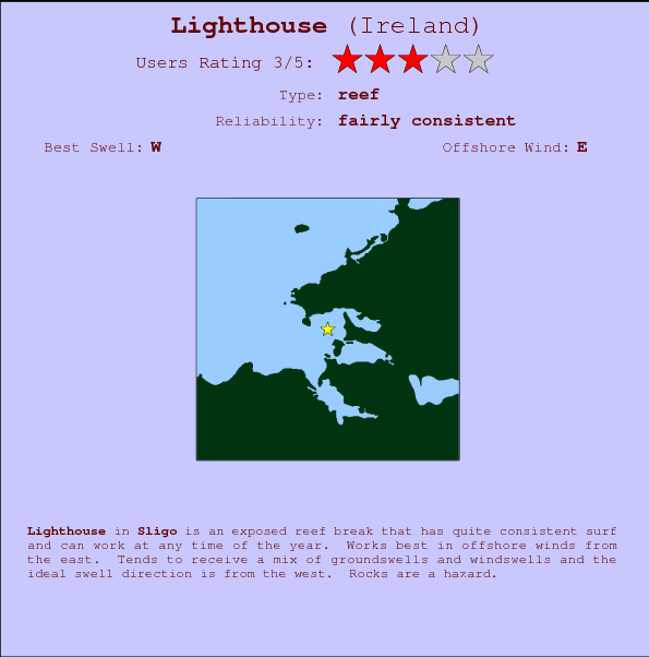 Lighthouse break location map and break info