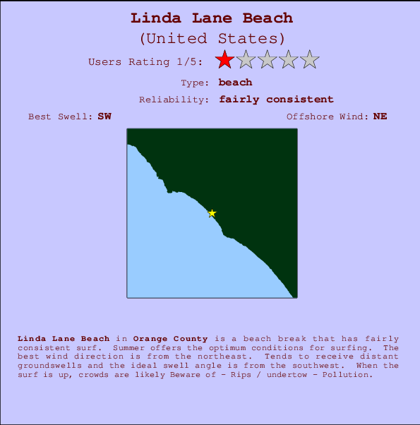 Linda Lane Beach break location map and break info