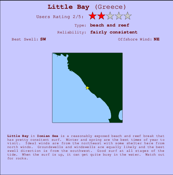 Little Bay break location map and break info