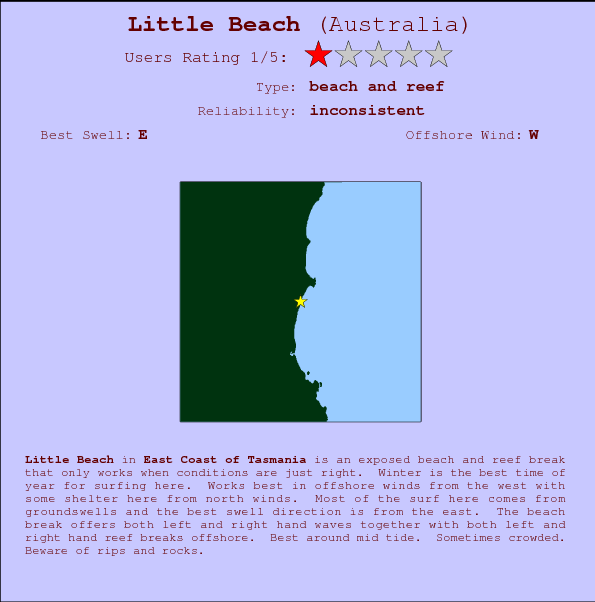 Little Beach break location map and break info