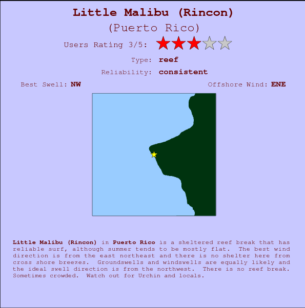 Little Malibu (Rincon) break location map and break info