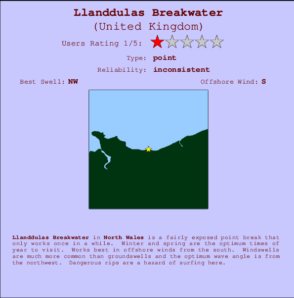Llanddulas Breakwater break location map and break info