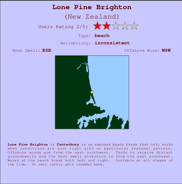 Lone Pine Brighton break location map and break info