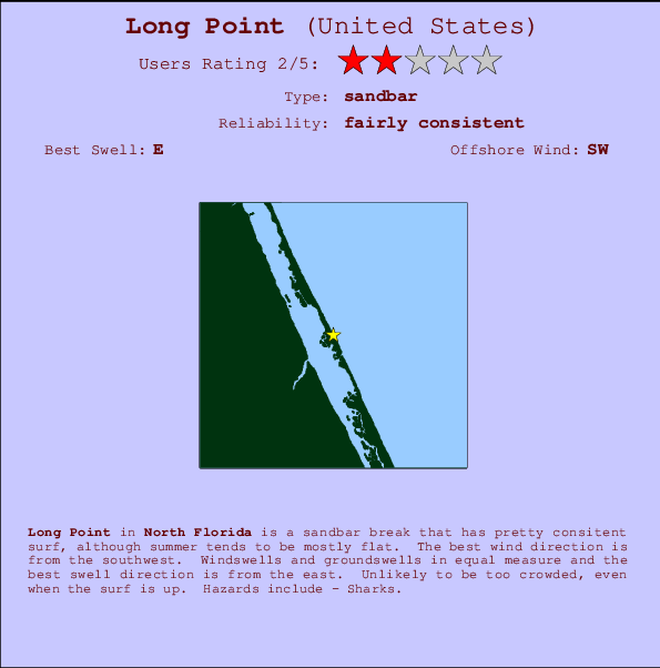 Long Point break location map and break info