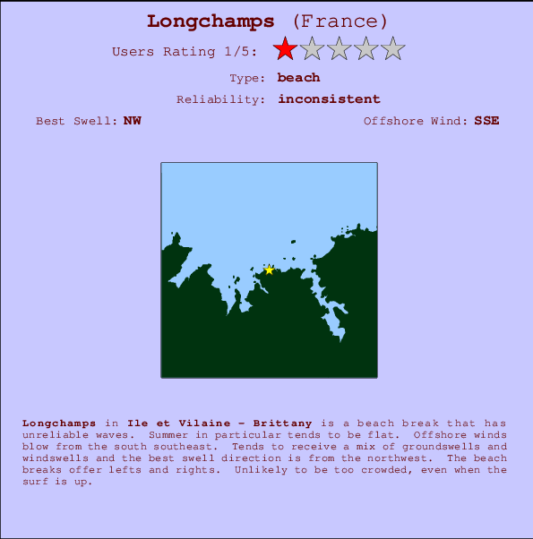 Longchamps break location map and break info